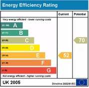 Energy efficiency rating certificate